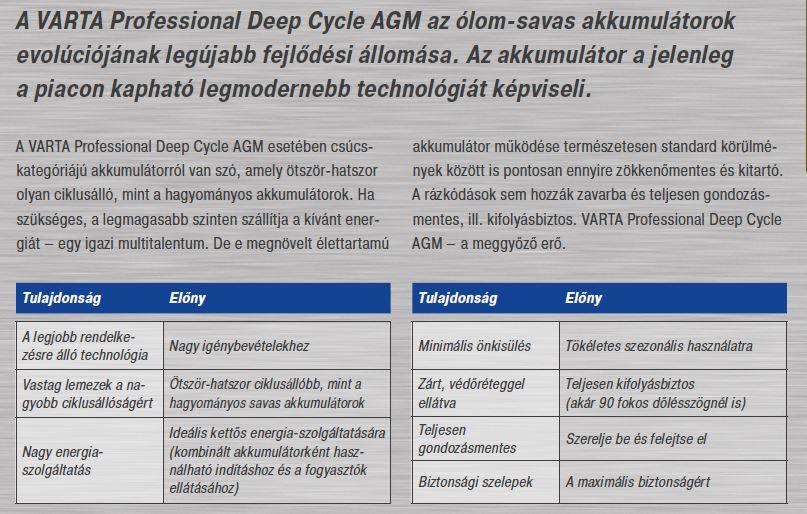 Varta munka akkumulátor -Deep Cycle AGM